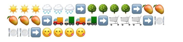 Mango Emoji Story