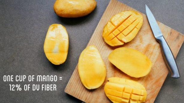 Cut mangos on a cutting board - Mangos contain 12% DV of fiber