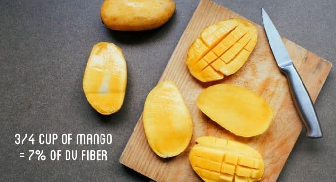 Fiber Mangos