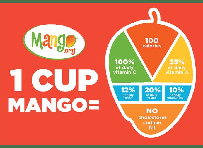 Mango Nutrition - Vitamin B6